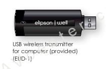 Elipson USB dongle EUD-1