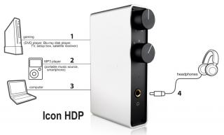 Nuforce Icon HDP